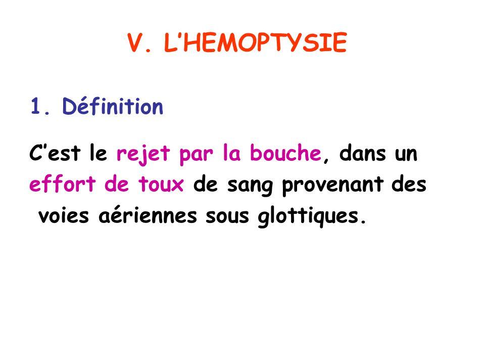 V. L'HEMOPTYSIE Définition C'est le rejet par la bouche, dans un