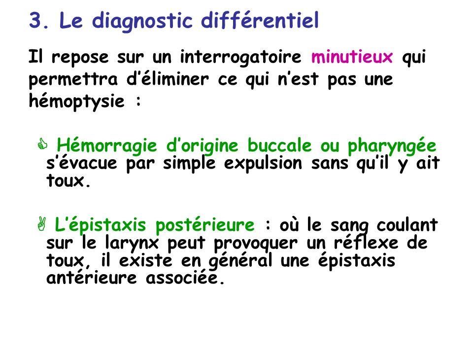 3. Le diagnostic différentiel