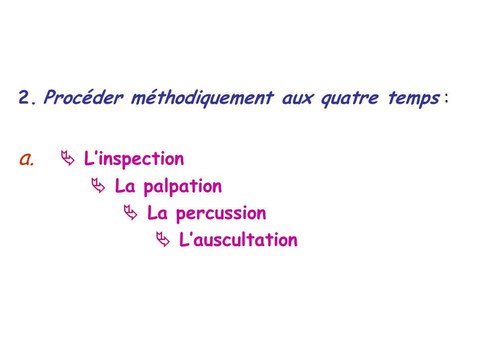 a.  L'inspection 2. Procéder méthodiquement aux quatre temps :