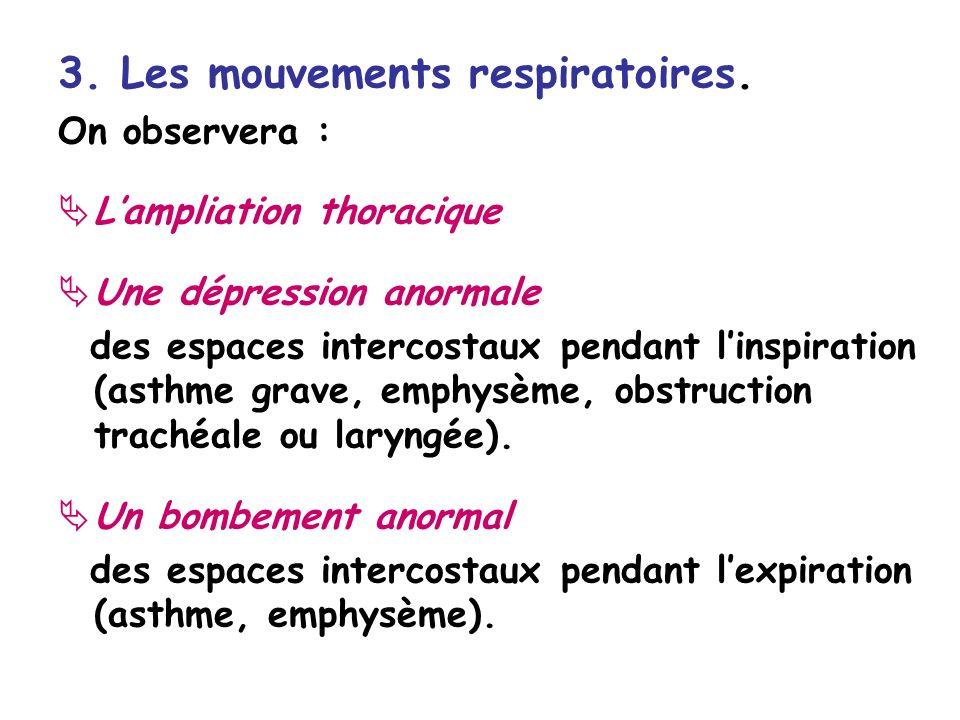 3. Les mouvements respiratoires.