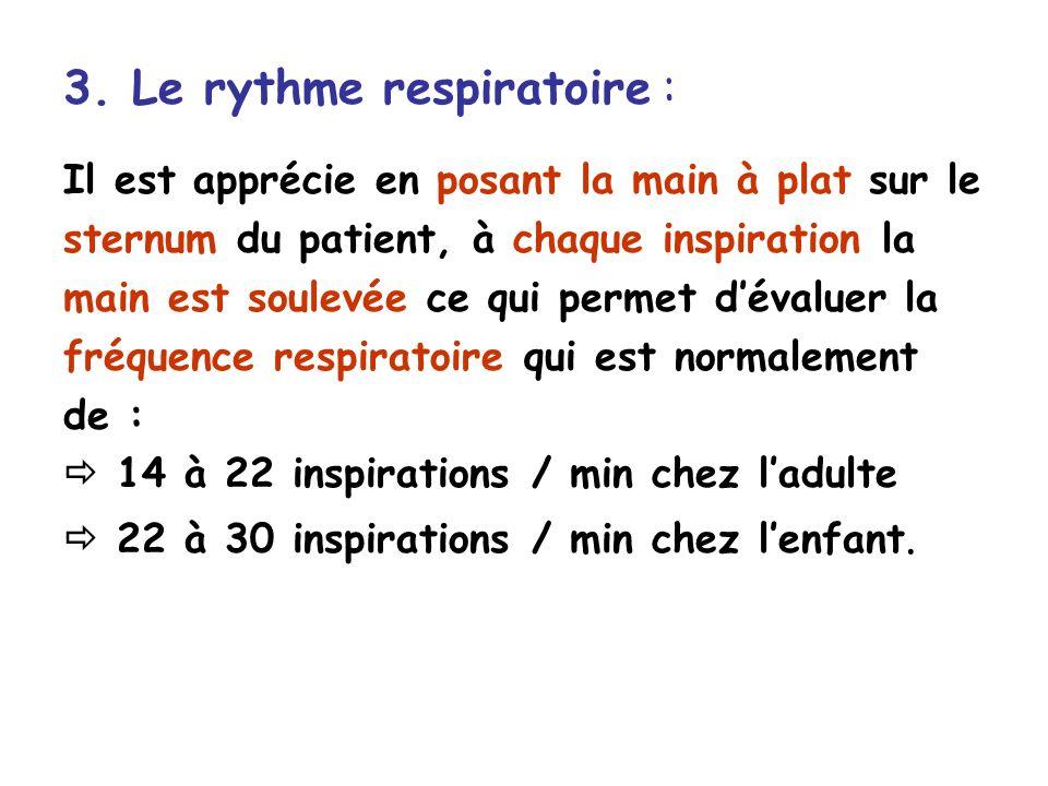 3. Le rythme respiratoire :
