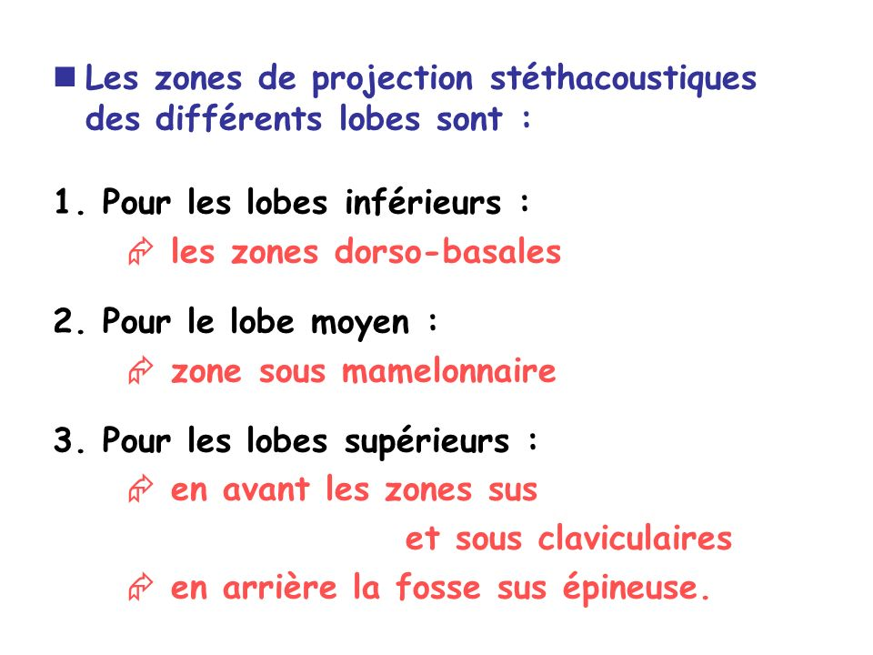 Les zones de projection stéthacoustiques des différents lobes sont :