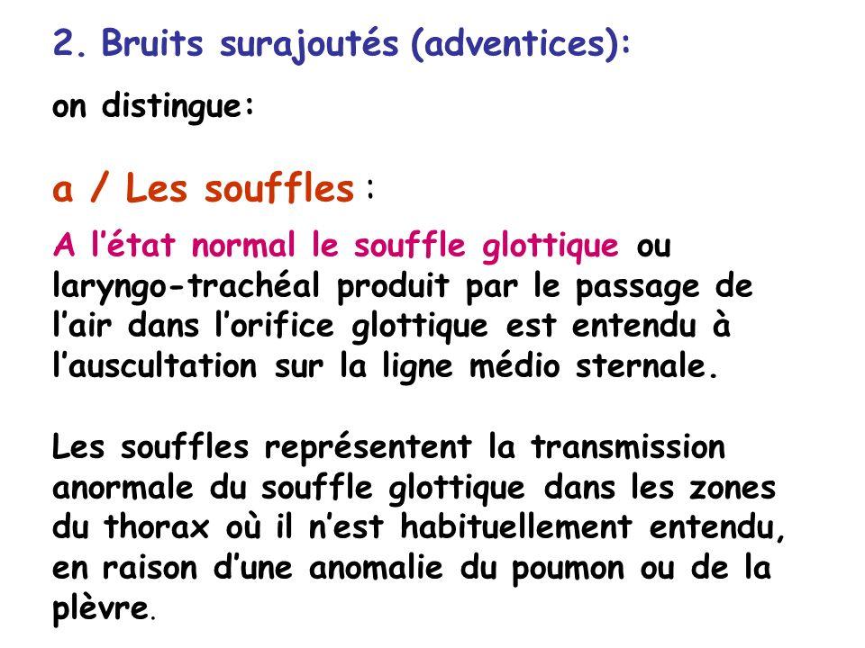 a / Les souffles : 2. Bruits surajoutés (adventices): on distingue: