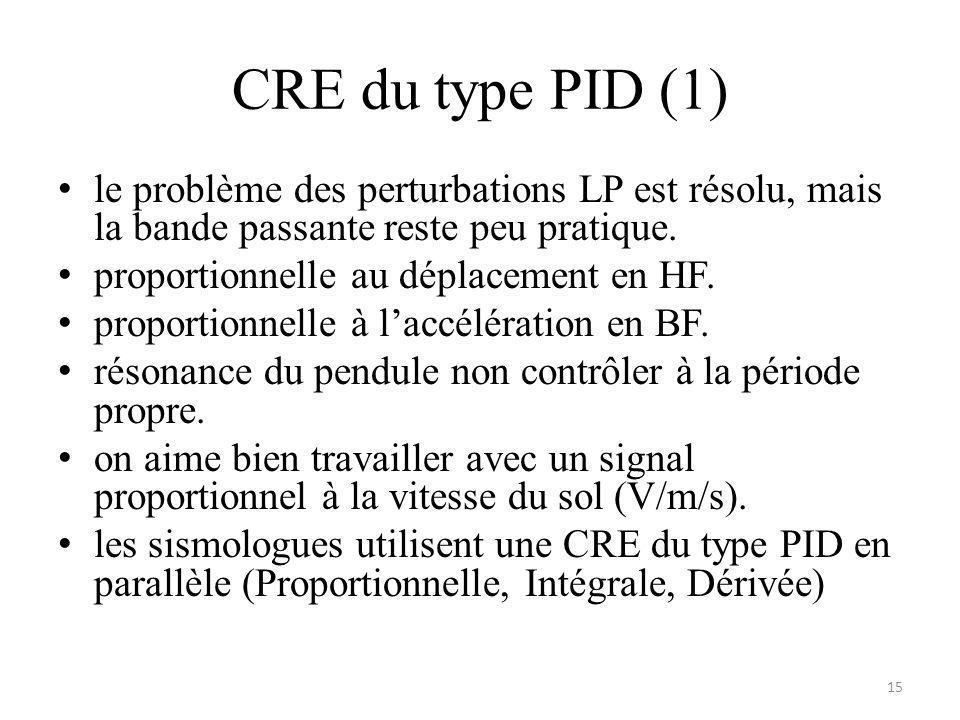 CRE du type PID (1) le problème des perturbations LP est résolu, mais la bande passante reste peu pratique.