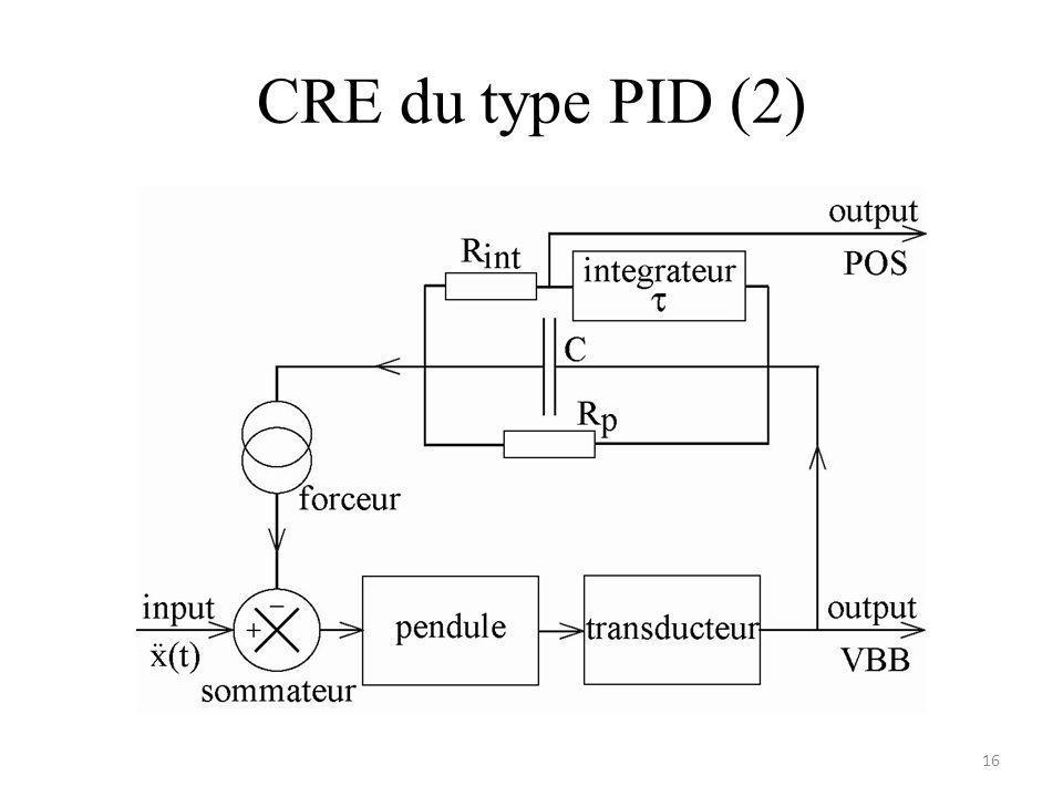 CRE du type PID (2)