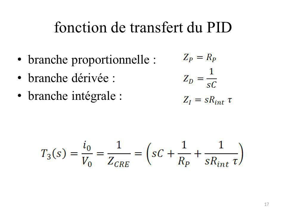 fonction de transfert du PID