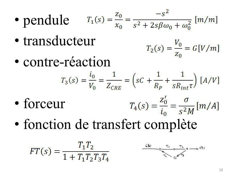 pendule transducteur contre-réaction forceur fonction de transfert complète