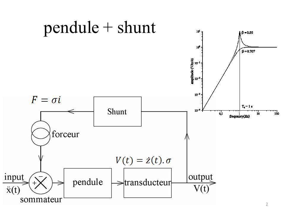 pendule + shunt