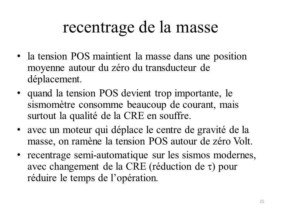 recentrage de la masse la tension POS maintient la masse dans une position moyenne autour du zéro du transducteur de déplacement.