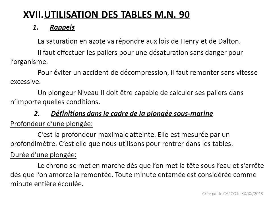 UTILISATION DES TABLES M.N. 90