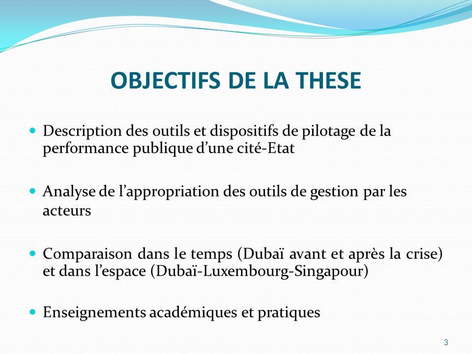 OBJECTIFS DE LA THESE Description des outils et dispositifs de pilotage de la performance publique d'une cité-Etat.