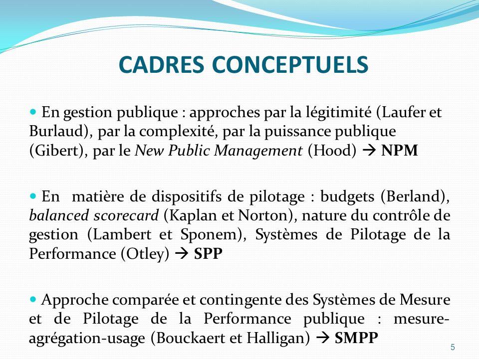CADRES CONCEPTUELS