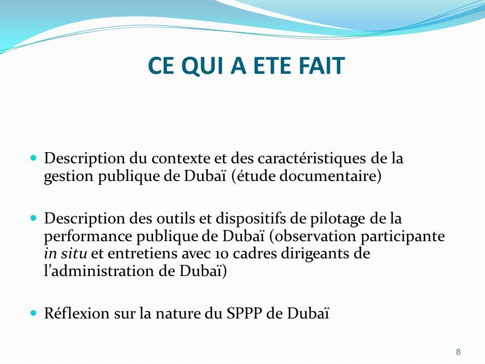 CE QUI A ETE FAIT Description du contexte et des caractéristiques de la gestion publique de Dubaï (étude documentaire)