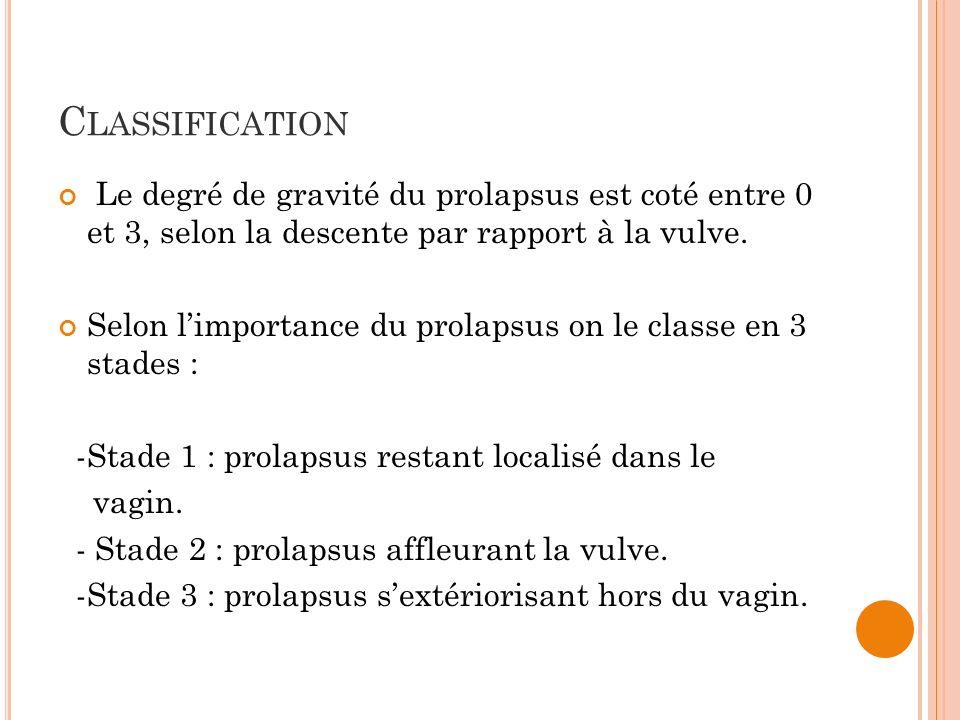 Classification Le degré de gravité du prolapsus est coté entre 0 et 3, selon la descente par rapport à la vulve.