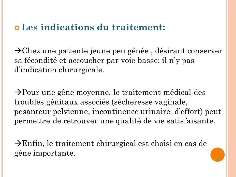 Les indications du traitement: