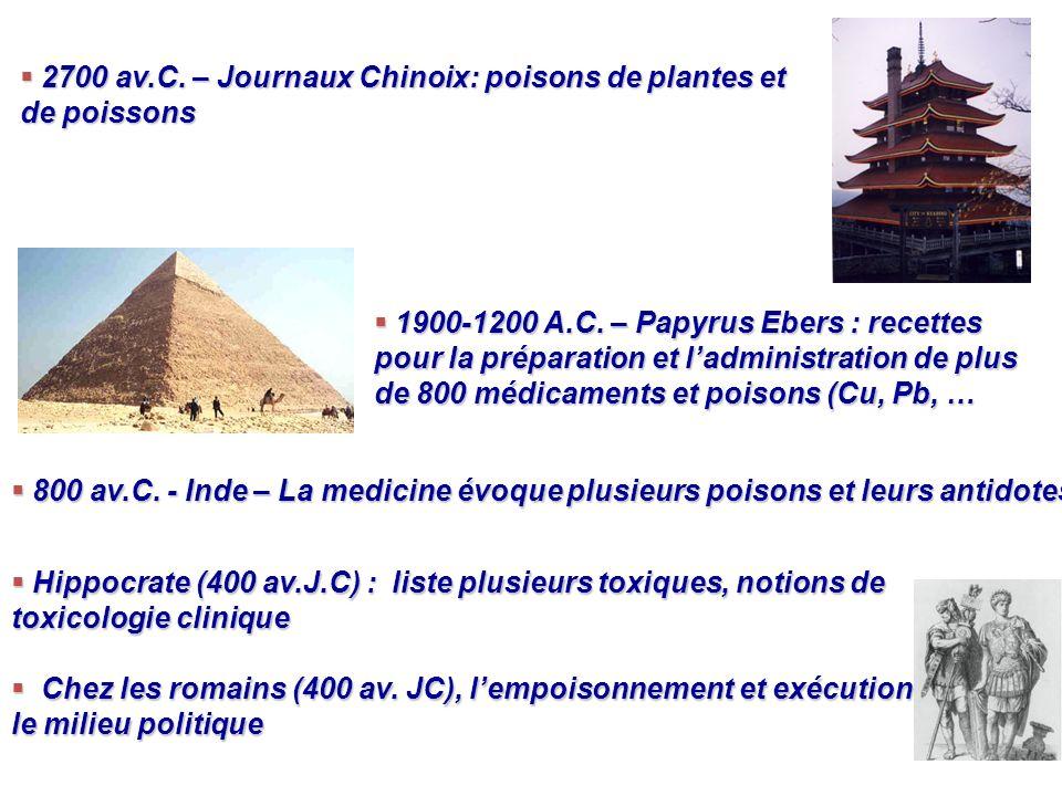 2700 av.C. – Journaux Chinoix: poisons de plantes et de poissons