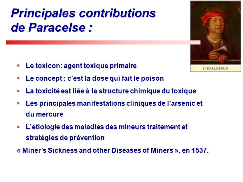 History Principales contributions de Paracelse :