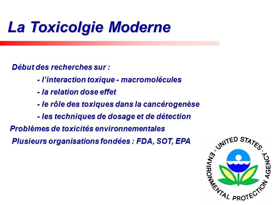 History La Toxicolgie Moderne Début des recherches sur :