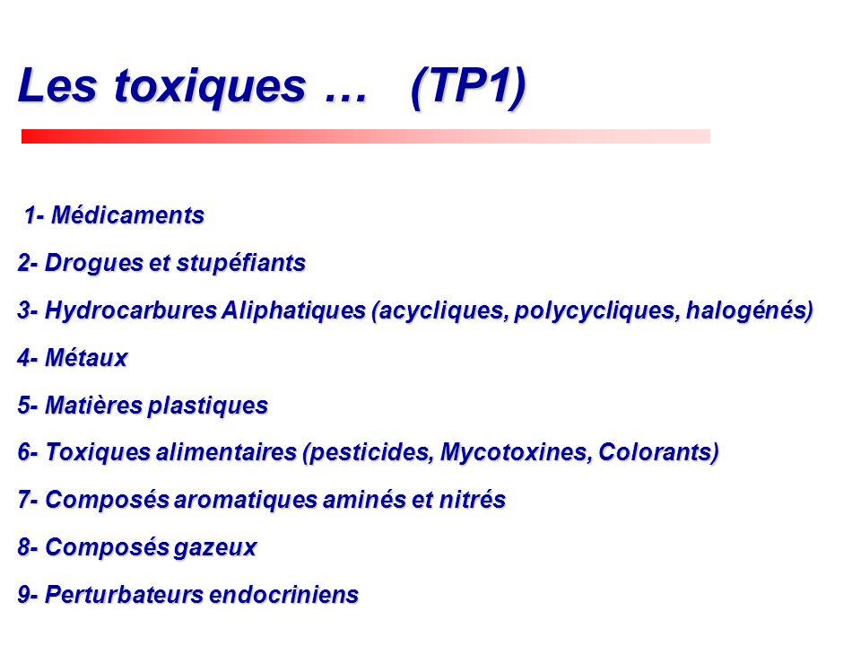 Les toxiques … (TP1) 1- Médicaments 2- Drogues et stupéfiants
