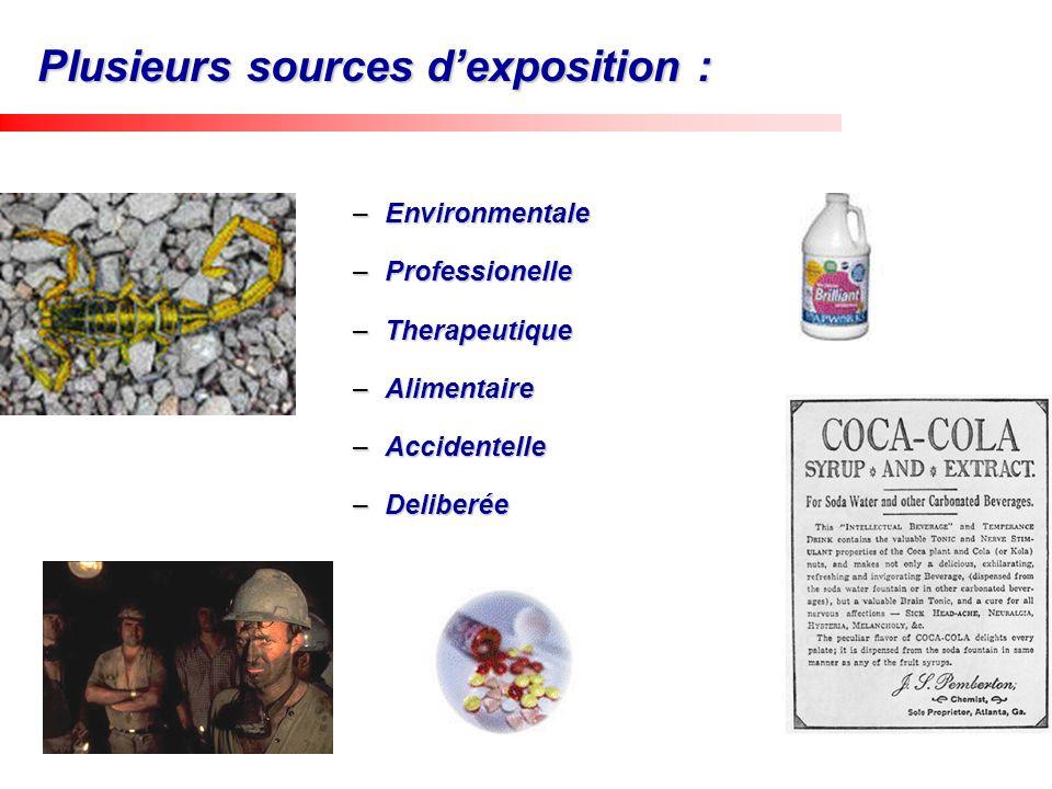 Plusieurs sources d'exposition :