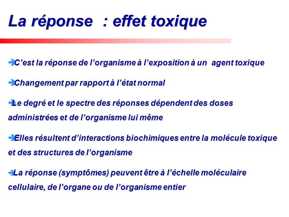 La réponse : effet toxique