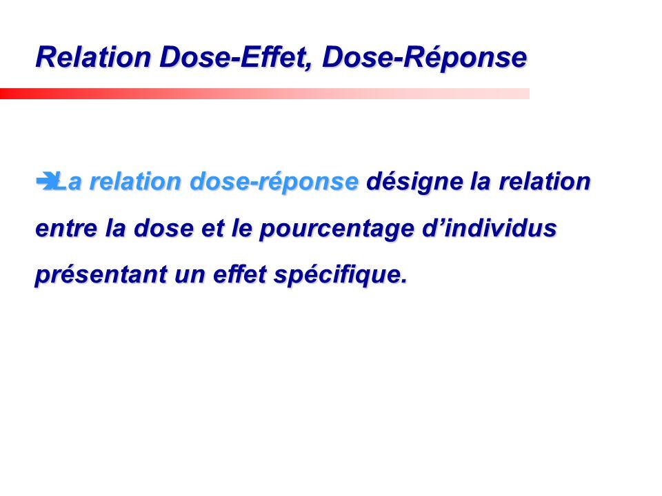 Relation Dose-Effet, Dose-Réponse