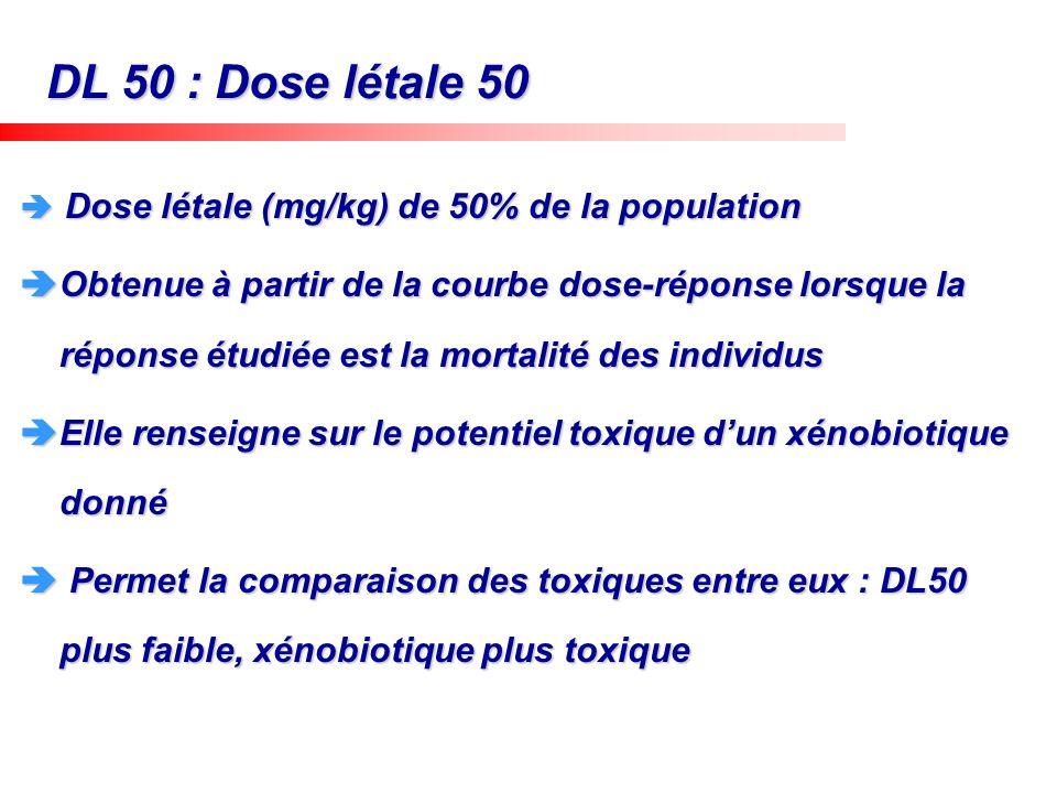 DL 50 : Dose létale 50 Dose létale (mg/kg) de 50% de la population.
