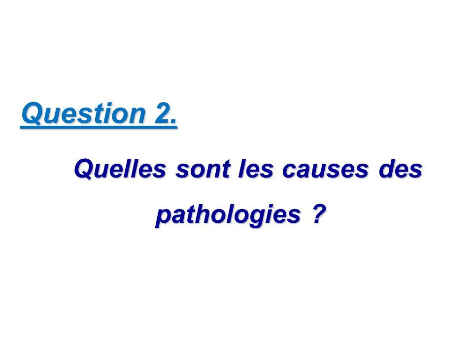 Quelles sont les causes des pathologies