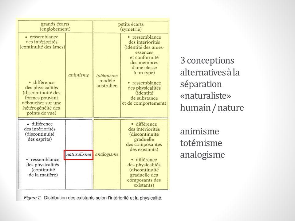 3 conceptions alternatives à la séparation «naturaliste» humain / nature animisme totémisme analogisme