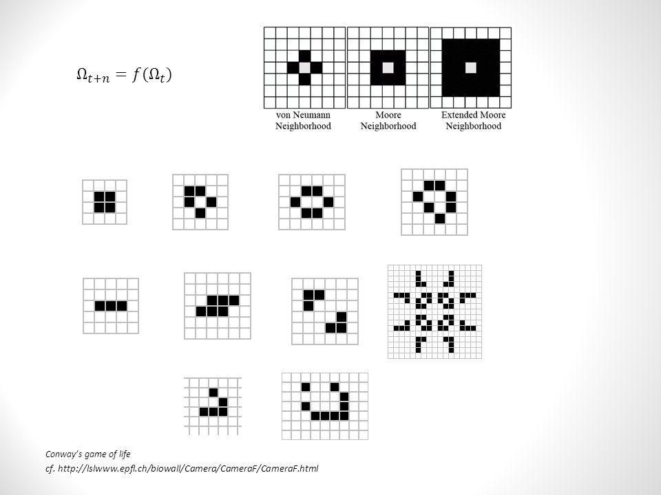 Ω 𝑡+𝑛 = 𝑓(Ω 𝑡 ) Conway's game of life cf. http://lslwww.epfl.ch/biowall/Camera/CameraF/CameraF.html