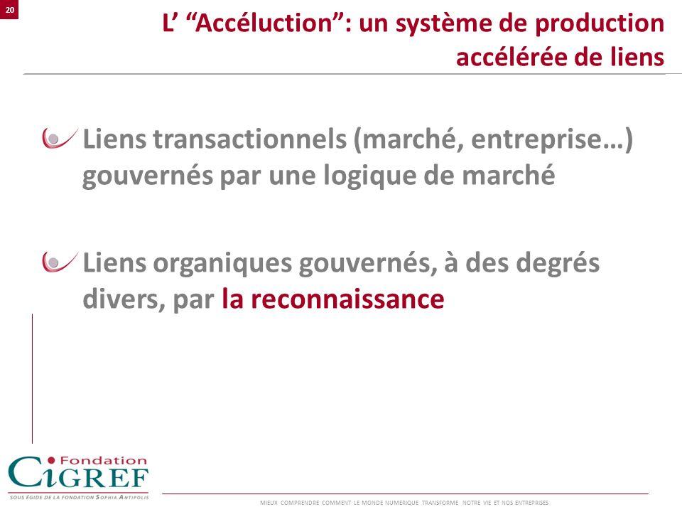 L' Accéluction : un système de production accélérée de liens