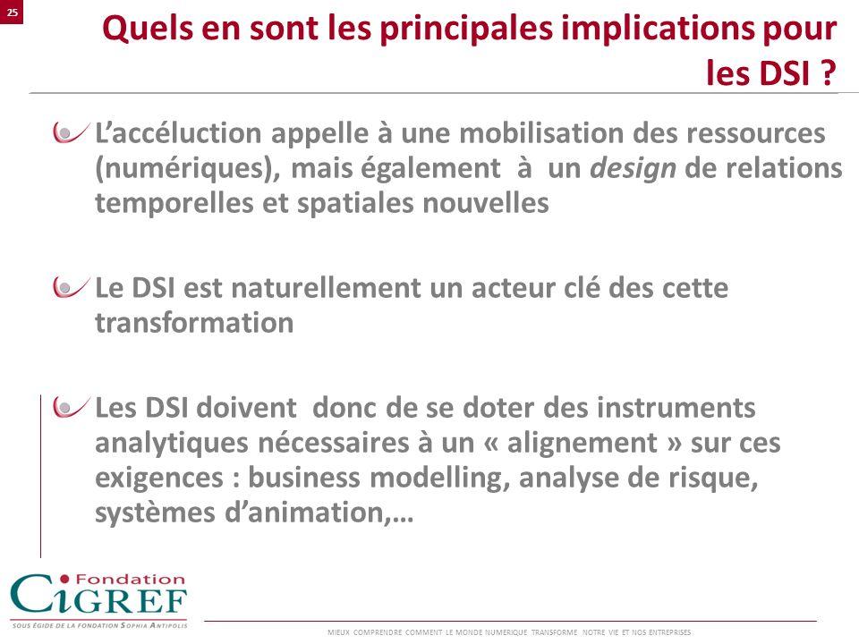 Quels en sont les principales implications pour les DSI