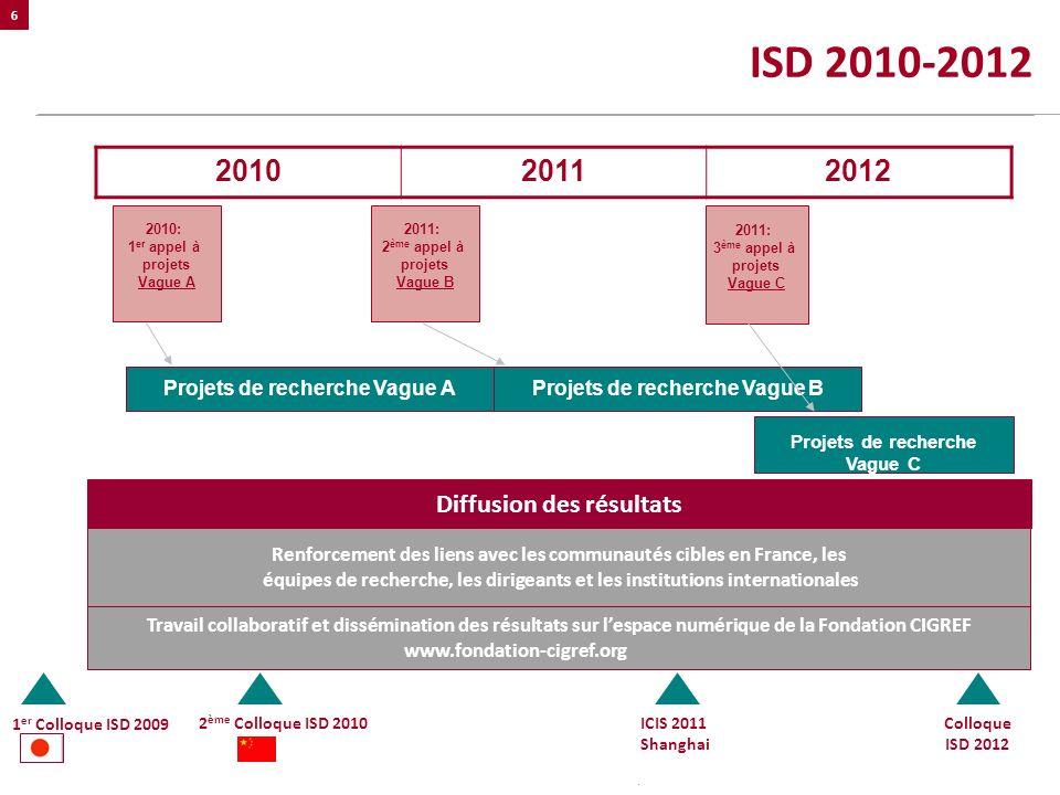 ISD 2010-2012 2010 2011 2012 Diffusion des résultats