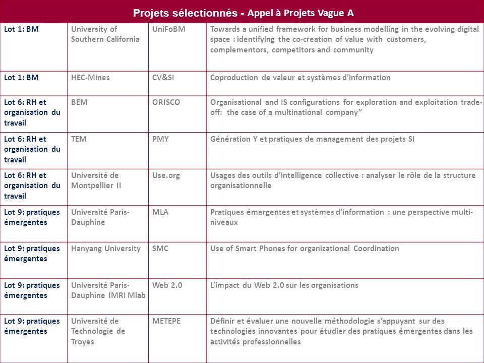 Projets sélectionnés - Appel à Projets Vague A