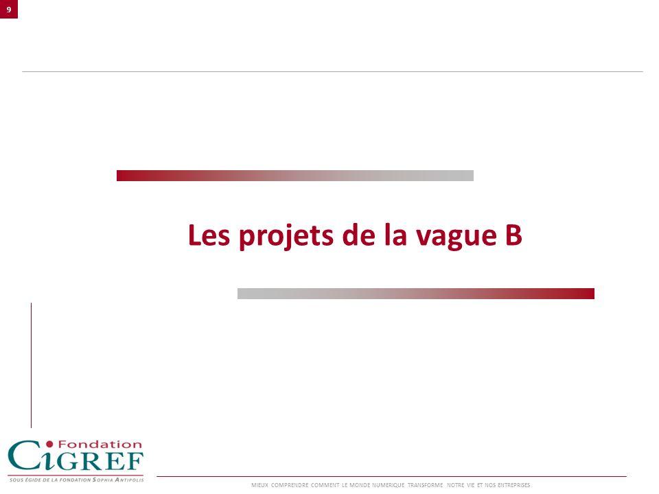 Les projets de la vague B