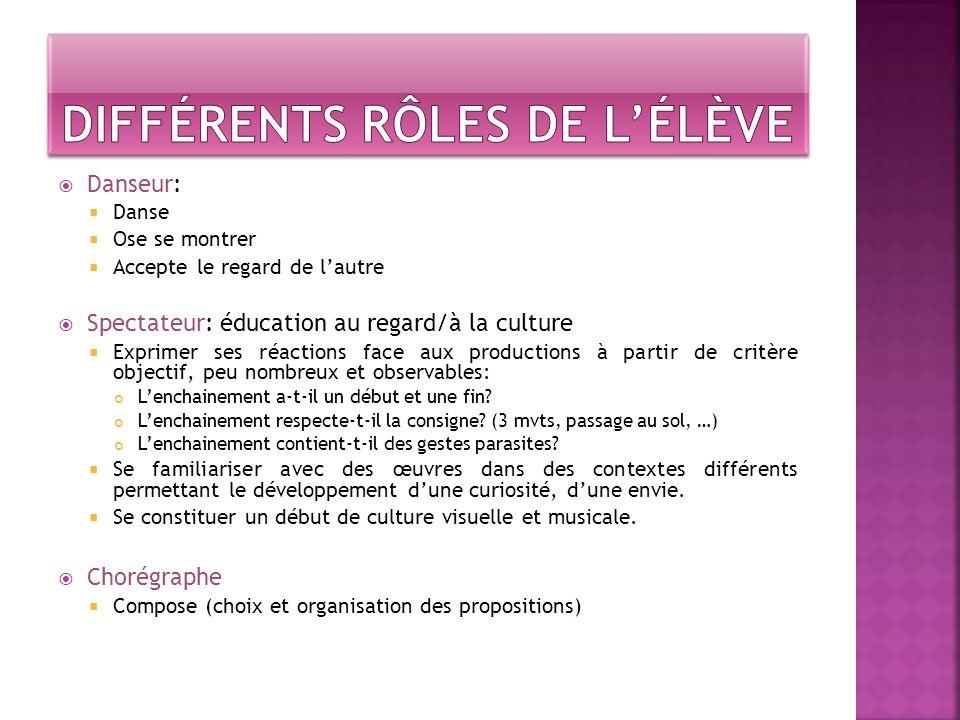 Différents rôles de l'élève