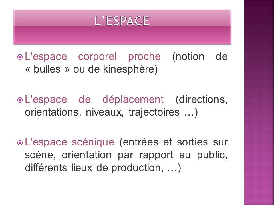 L'espace L espace corporel proche (notion de « bulles » ou de kinesphère)