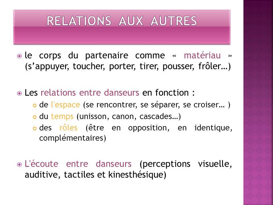 RELATIONS AUX autres le corps du partenaire comme « matériau » (s'appuyer, toucher, porter, tirer, pousser, frôler…)
