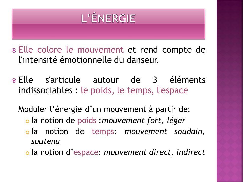 L'énergie Elle colore le mouvement et rend compte de l intensité émotionnelle du danseur.