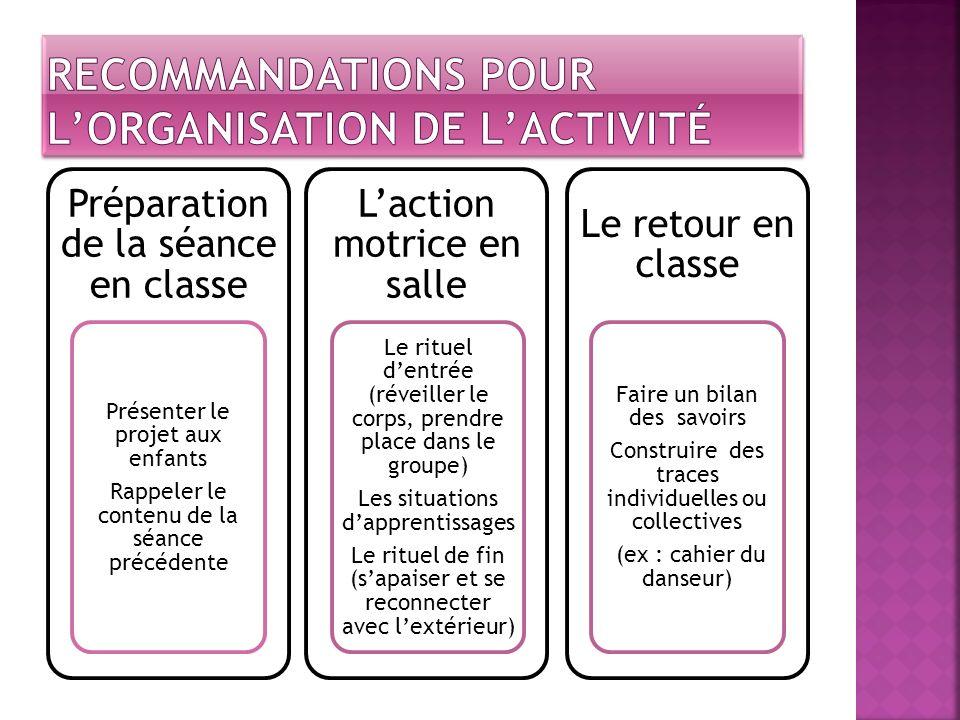 Recommandations pour l'organisation de l'activité