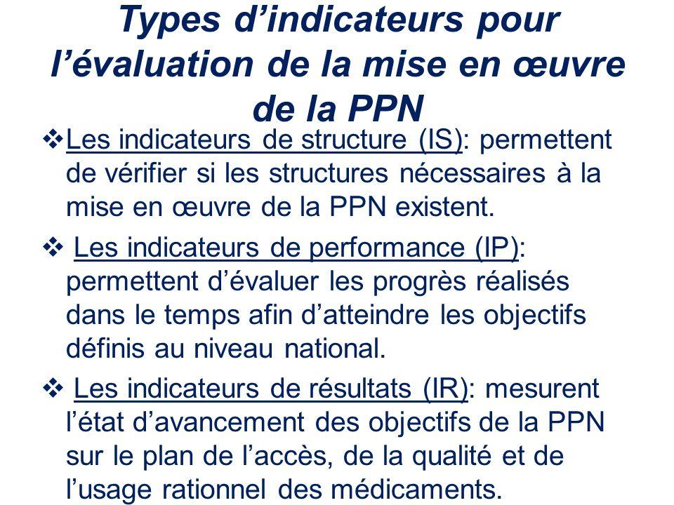 Types d'indicateurs pour l'évaluation de la mise en œuvre de la PPN