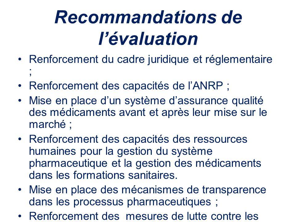 Recommandations de l'évaluation