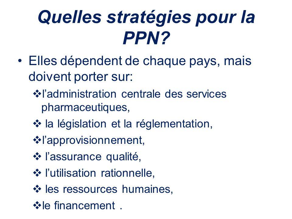 Quelles stratégies pour la PPN