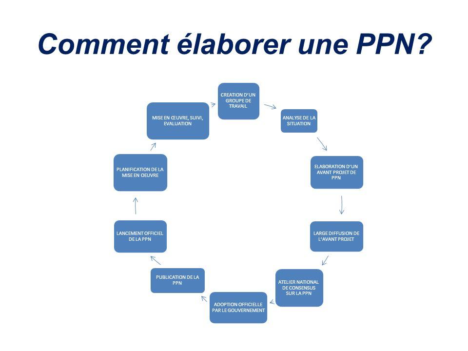 Comment élaborer une PPN