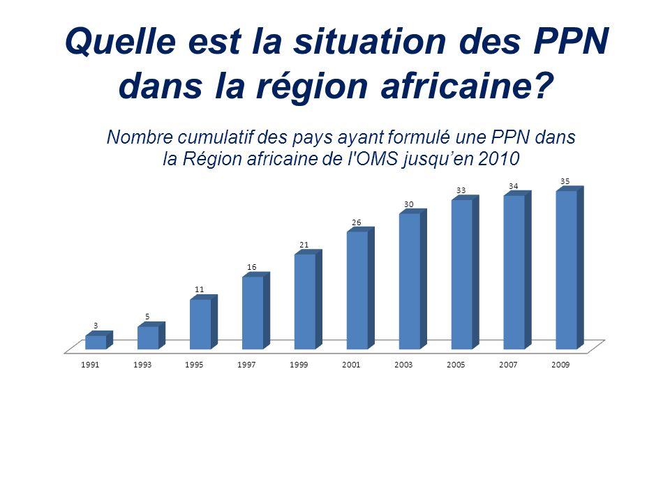 Quelle est la situation des PPN dans la région africaine