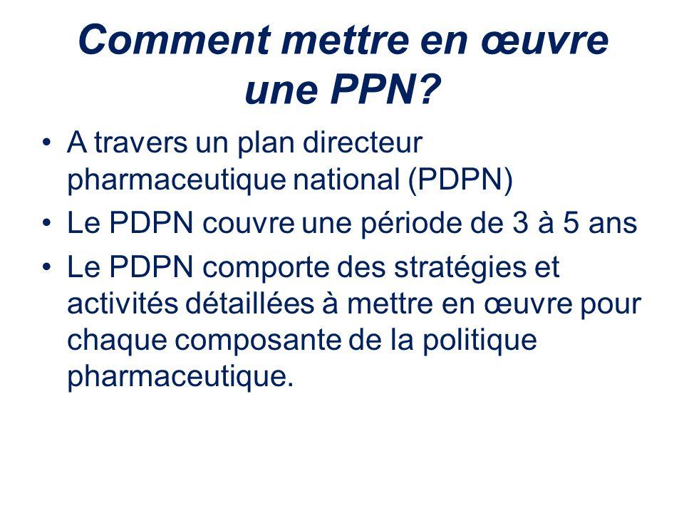 Comment mettre en œuvre une PPN