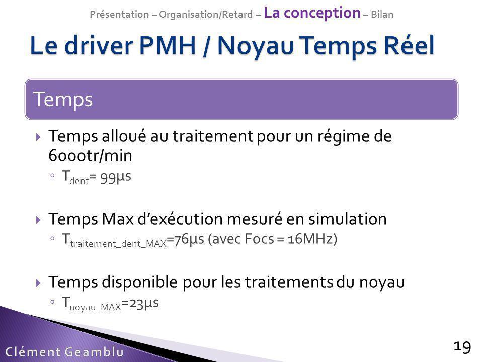 Le driver PMH / Noyau Temps Réel