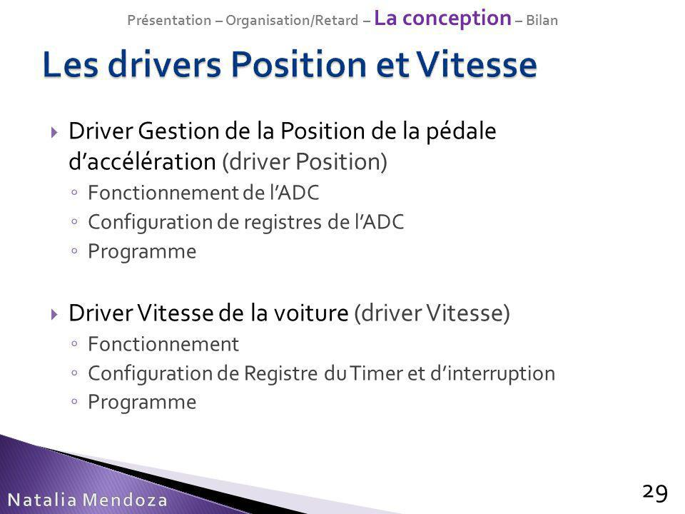 Les drivers Position et Vitesse