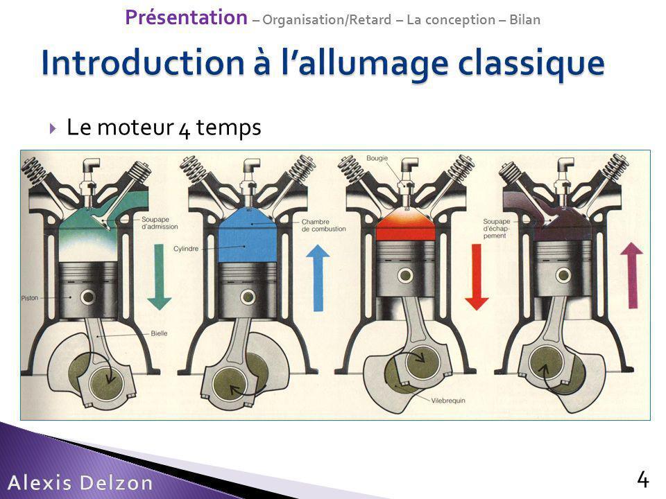 Introduction à l'allumage classique