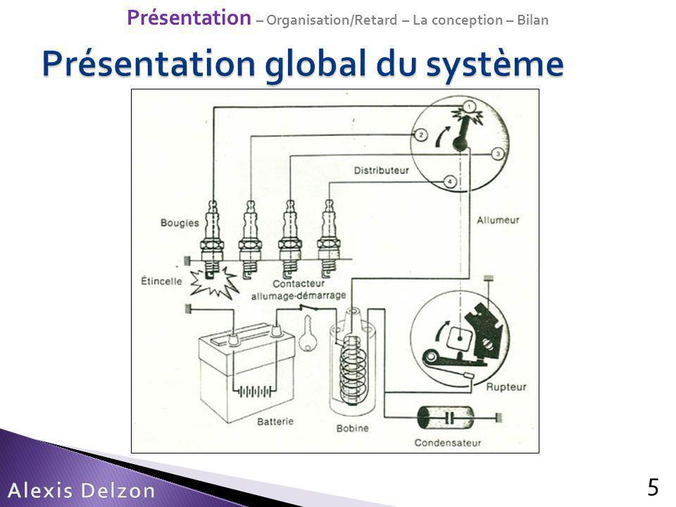 Présentation global du système